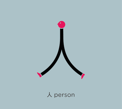 How to learn Chinese characters as a beginner